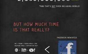 facebook-edgerank-algorithm
