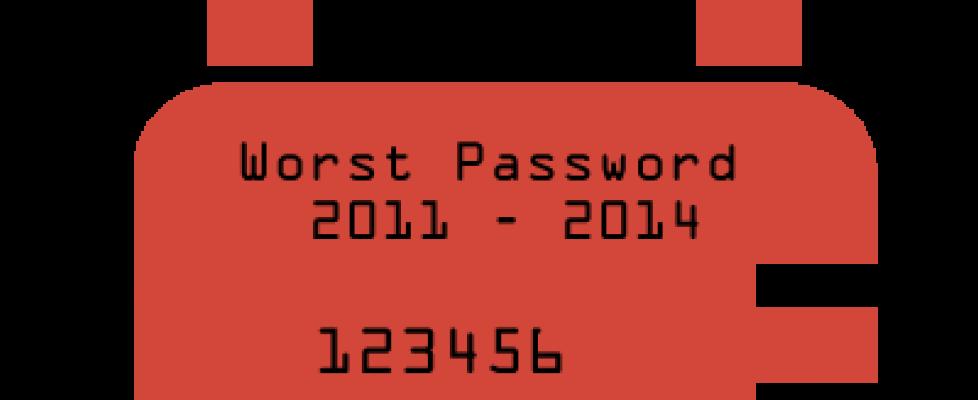 worst-password-2011-2014