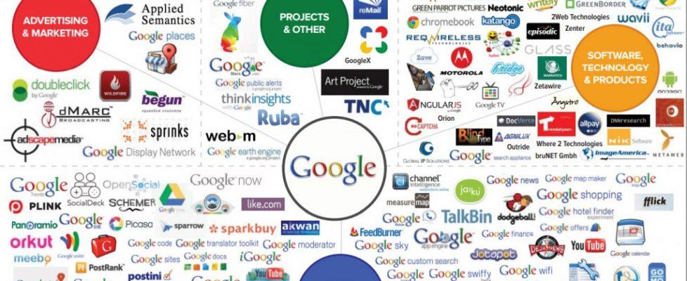 google-empire