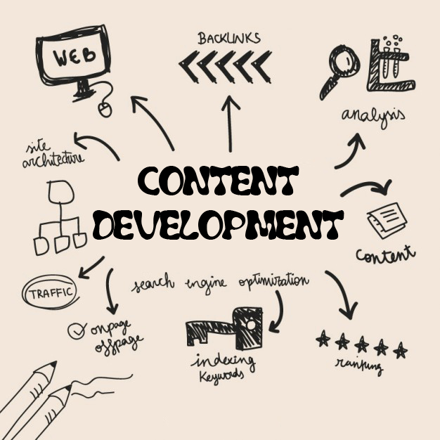 how useful are content and process Today, content strategy is the process that ensures content is published, edited, republished, repurposed, and archived at the right times  a full service content .