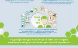 SEO-Skills-for-Career-Success